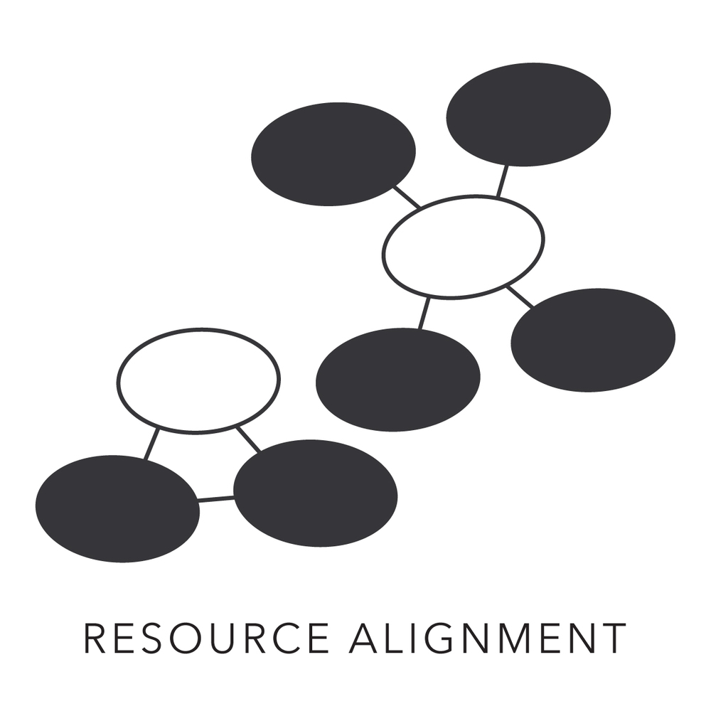 Resource_Alignment_4x.jpg