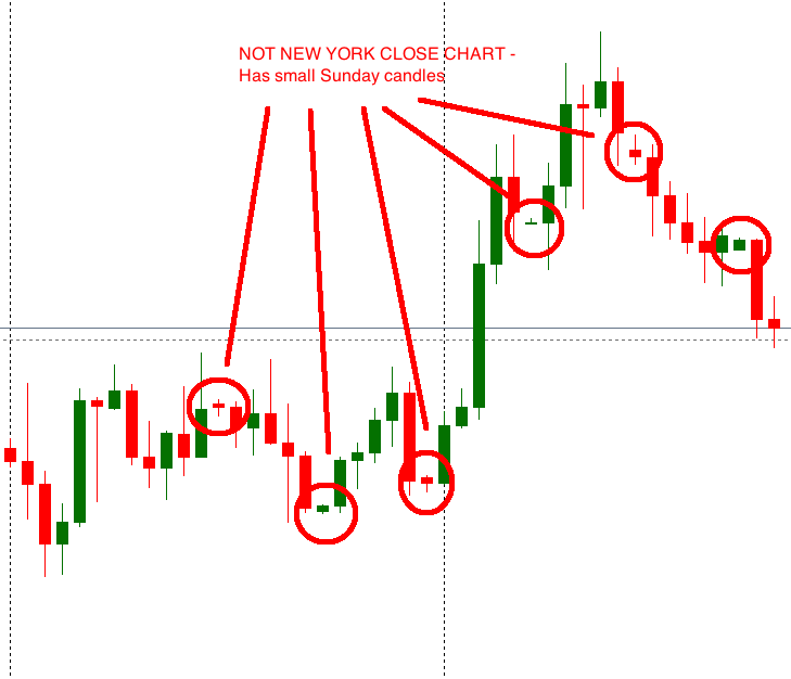 New york forex open time