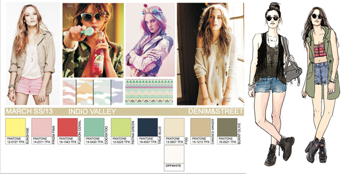 LINK SS2013 / March trends, colors and Get The Look- illustrations