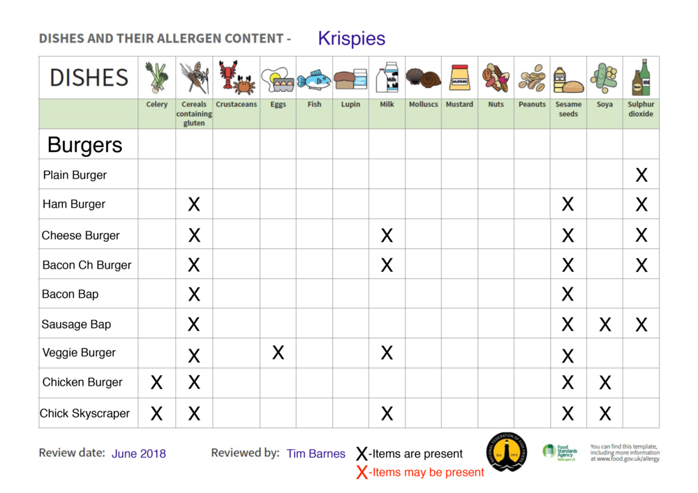 Krispies Allergen Matrix_4.png