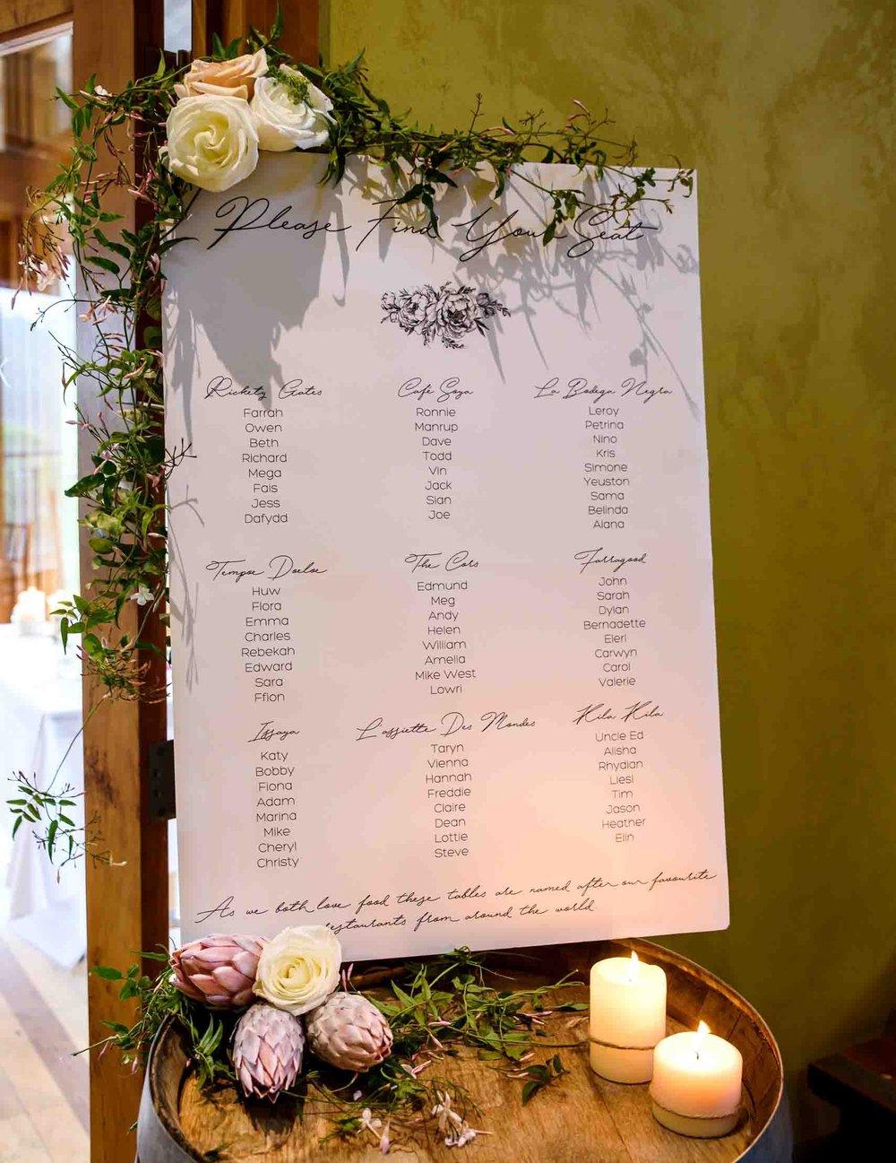 wedding signs perth