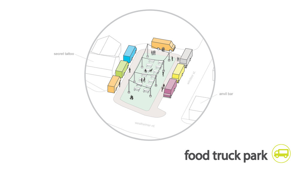 a temporary food tuck park with temporary shading elements and seating