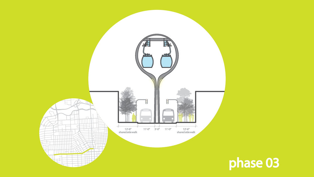 the iconic street lights in phase 03 grow a tower to support an alternative means of transportation, gondolas