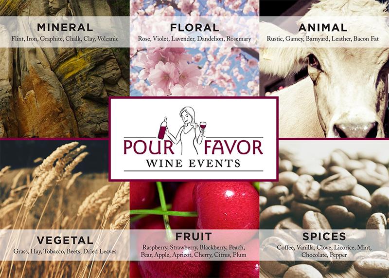 HINT, HINT. . . Click image to unlock useful wine descriptors!