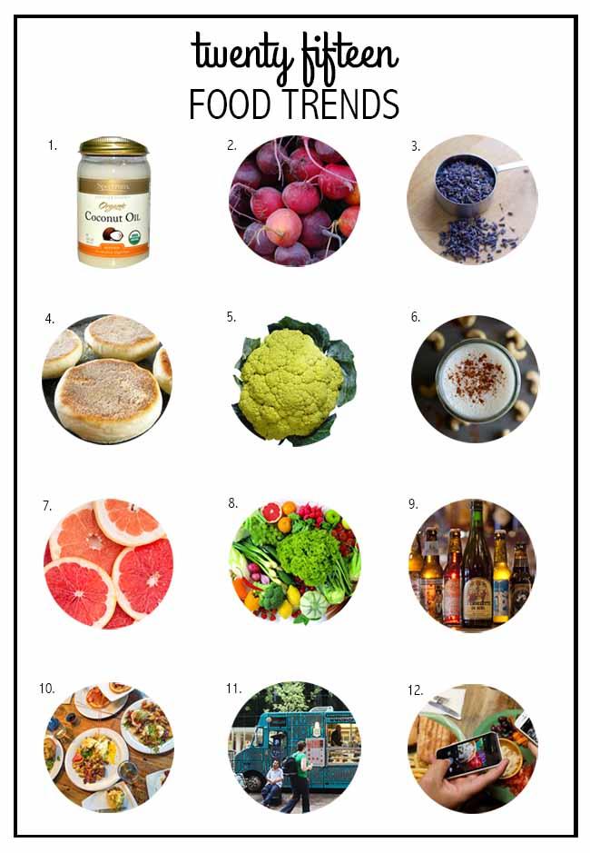 food-trends.jpg