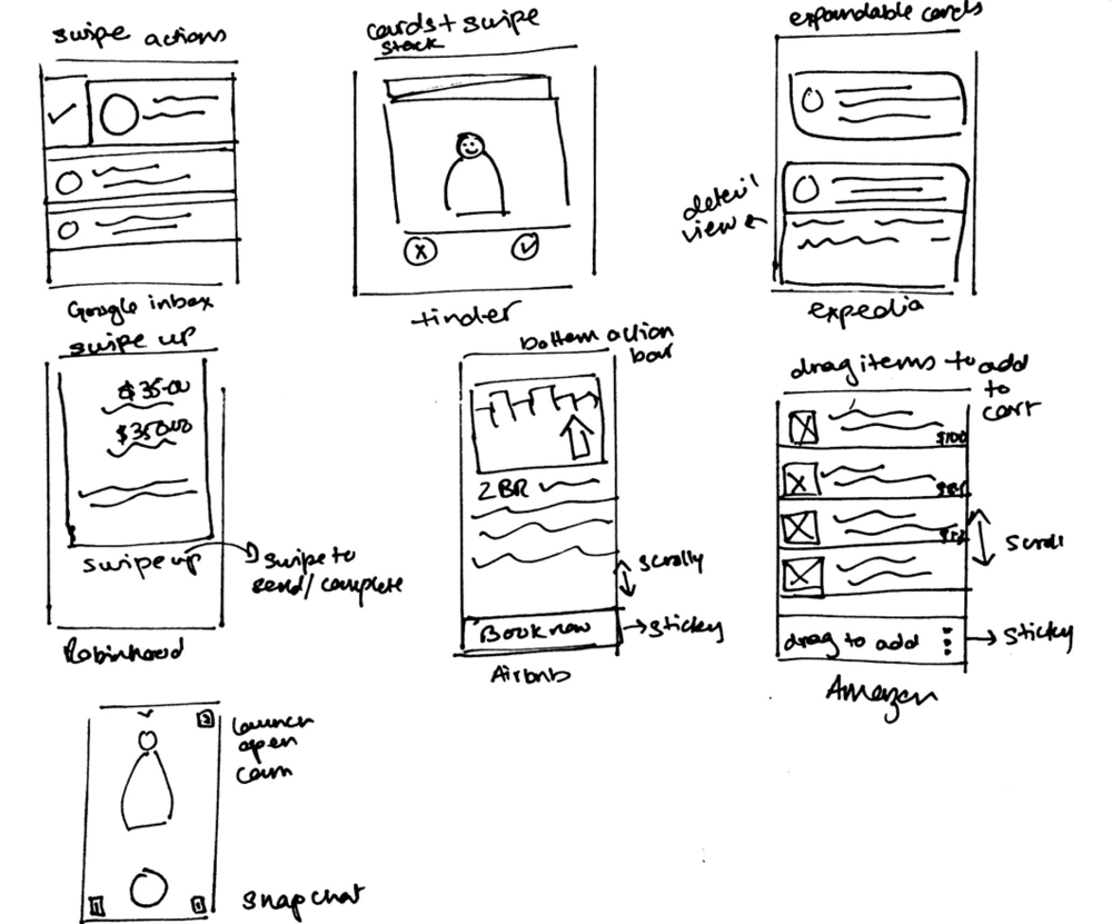 Design inspirations (aka lightening demos). (L-R) Row 1 - Google Inbox's Swipe interaction, Tinder's Swipe interaction and Card Stacks, Expedia's Expandable Cards; Row 2 - Robinhood's Swipe Up to Send interaction,  Airbnb's Static Bottom Bar/Call to Action, Amazon's Static Bottom Bar and Drag to Add interaction; Row 3 - Snapchat's Camera on Launch