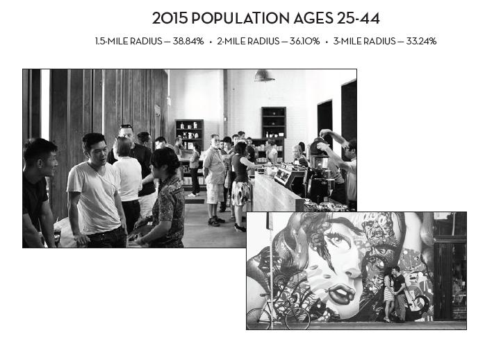 Little Tokyo Demographics / Population Age Range