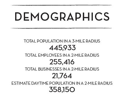 Little Tokyo Demographics