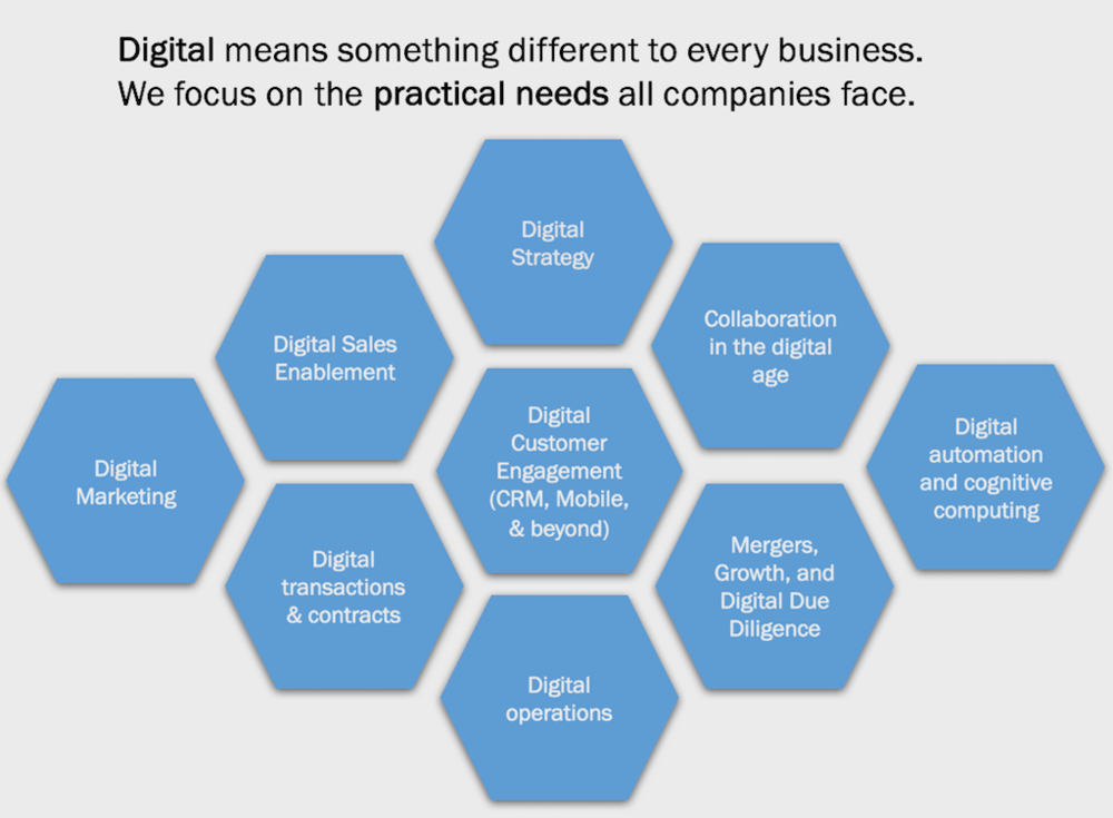 Practically Digital:  Focusing on digitizing the business processes that matter