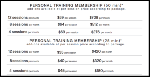 how much does it cost for a personal trainer for a month