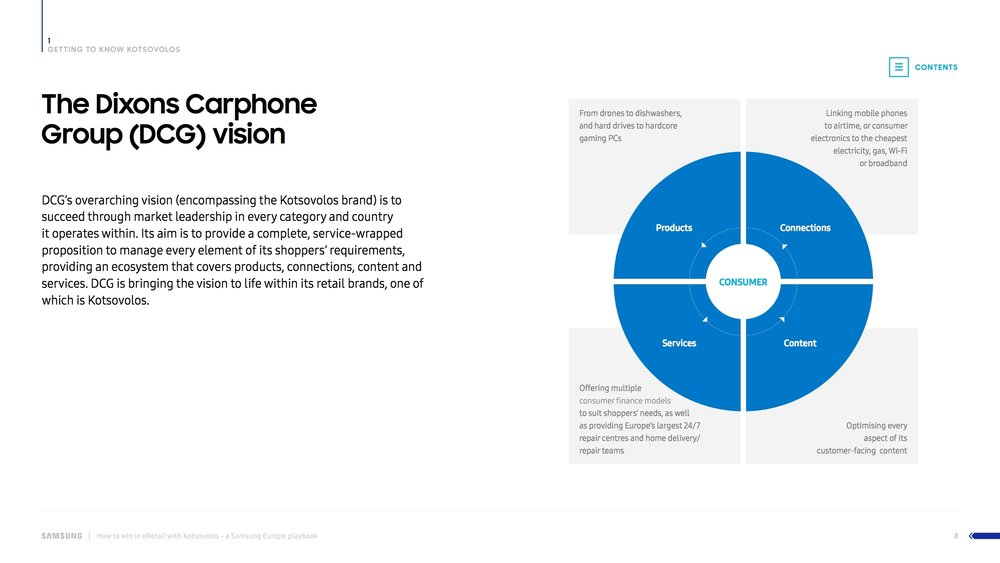 Samsung_Playbook_Kotsovolos_009-AG-PORTFOLIO_page_07.jpg
