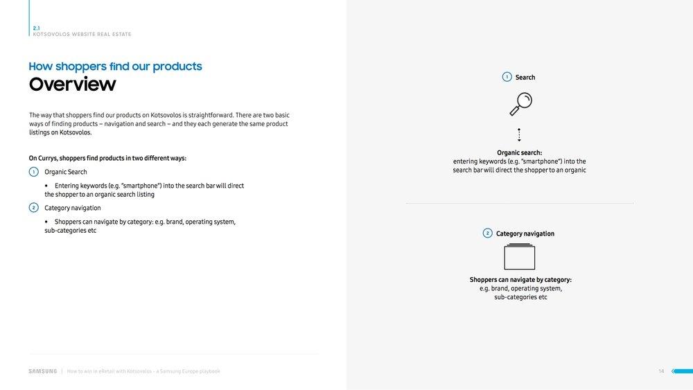 Samsung_Playbook_Kotsovolos_009-AG-PORTFOLIO_page_09.jpg