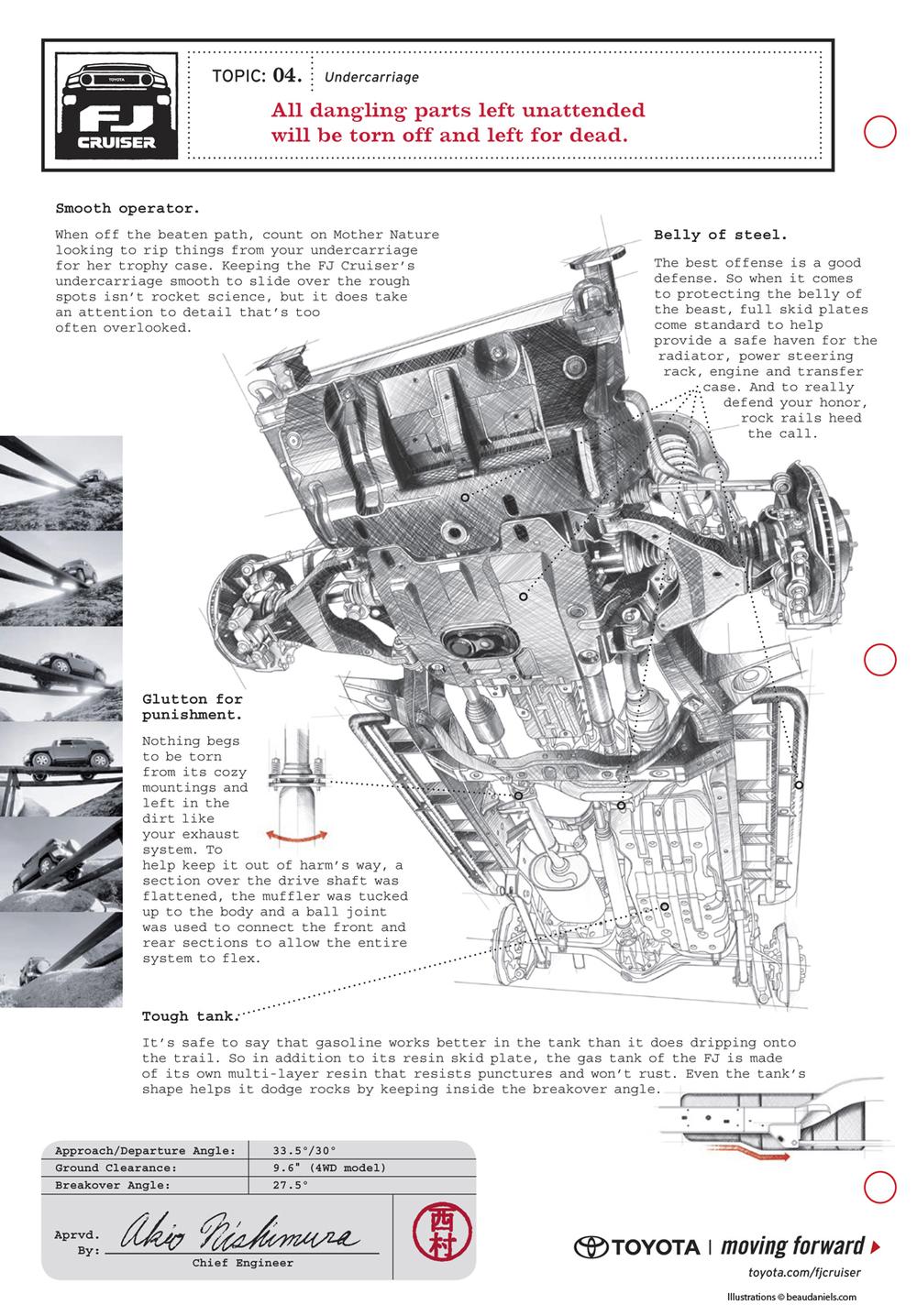 Famous Car Bonnet Diagram Pictures Inspiration - Electrical and ...