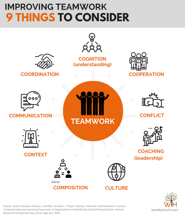 Teamwork 9 Things to Consider.png