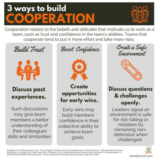 implementation-team-cooperation-tips.png