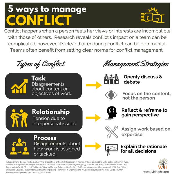 implementation-team-conflict-management-tips.png