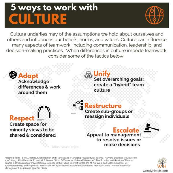 implementation-team-culture-tips.png