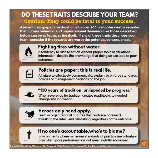 team-failure-predictors.png