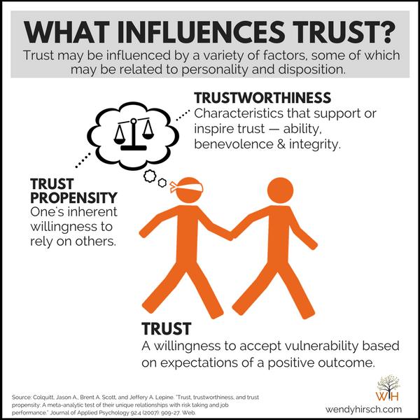 TrustInfluencers