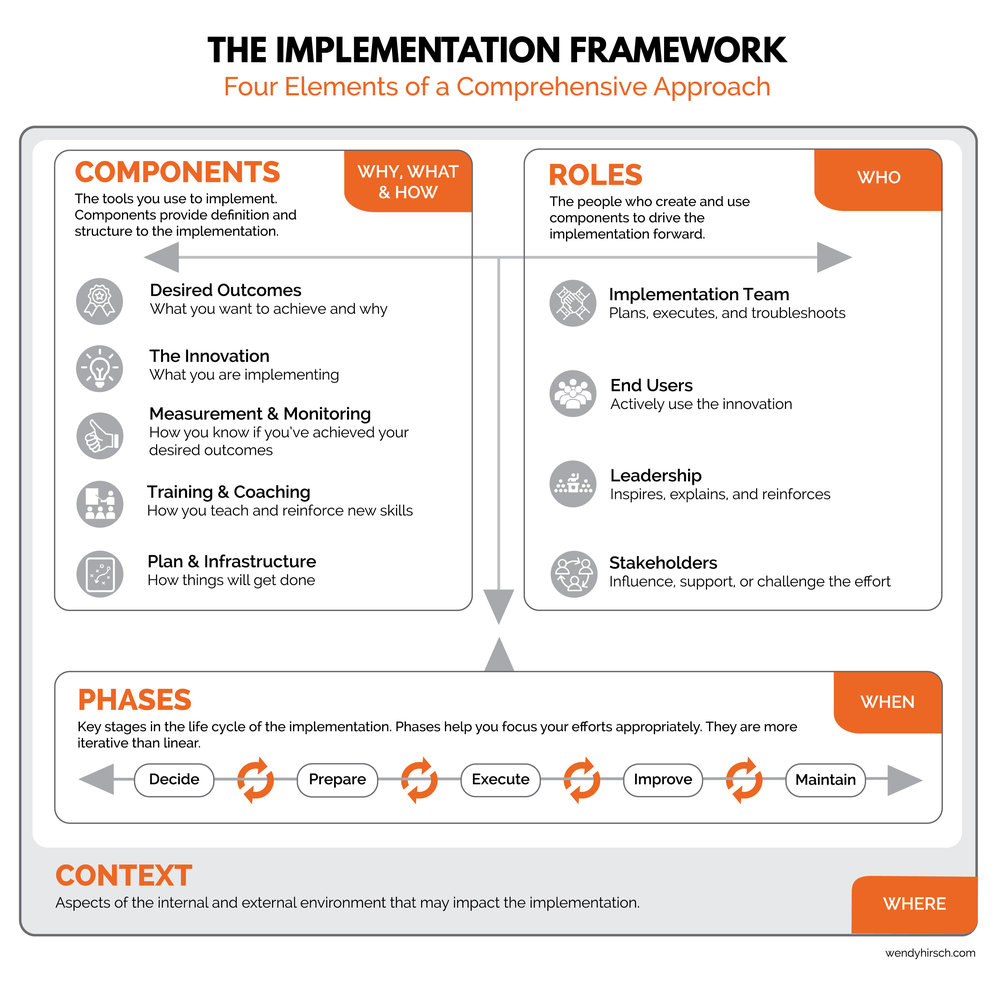 framework-overview-v3-outline_framework-overview.jpg