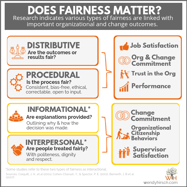FairnessChangeOutcomes