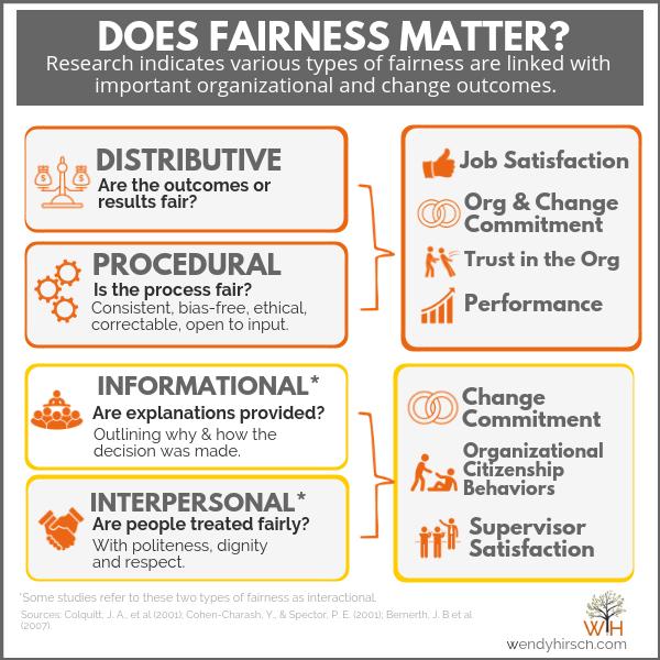 FairnessChangeOutcomes