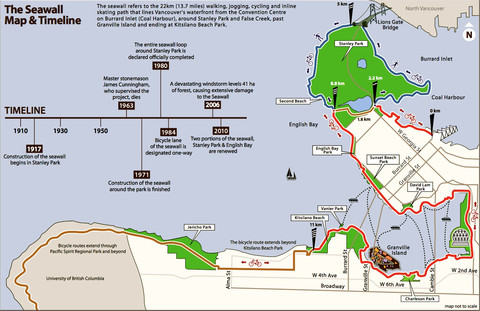 the seawall map and timeline