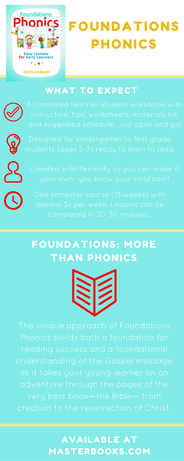 Foundations Phonics Infographic.png