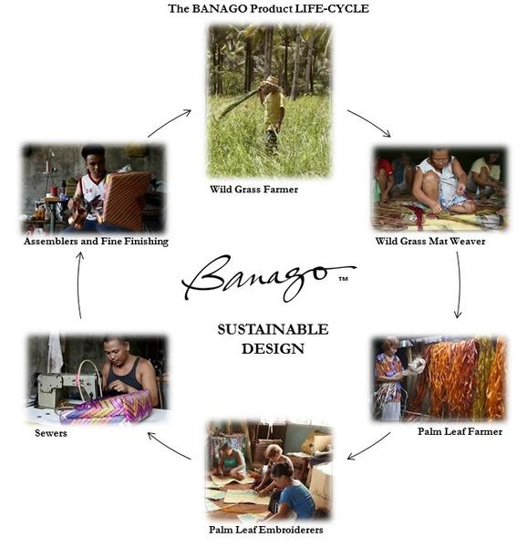 BANAGO_CYCLE_grande.jpg