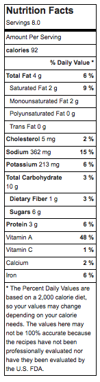 Nutritional Value SPMB