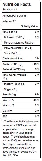 Nutritional Value SPMB