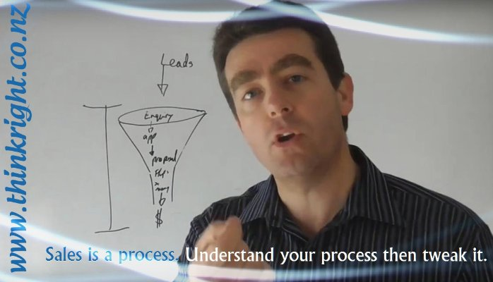 improving sales process
