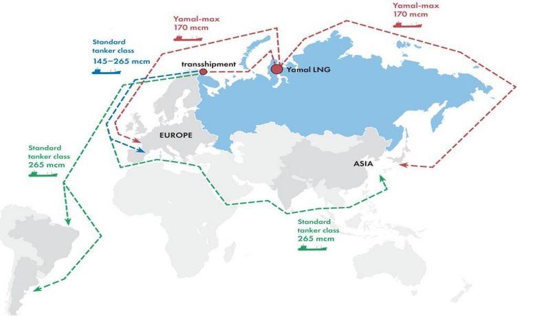 Russian LNG.jpg
