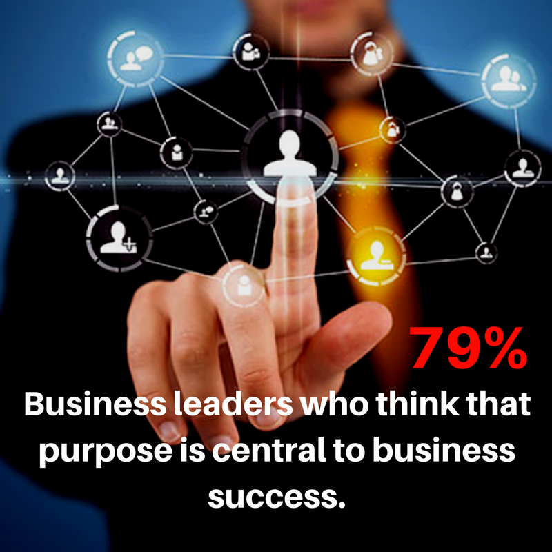 Business leaders who think that purpose is central to business success..png