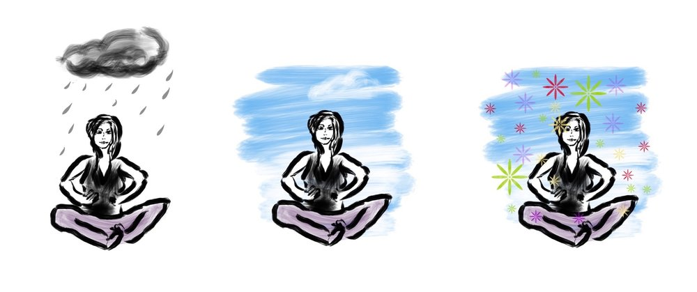 yoga_retreats_transformation.jpg