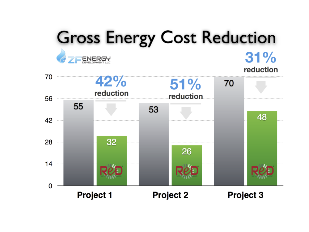 cost reduction.png