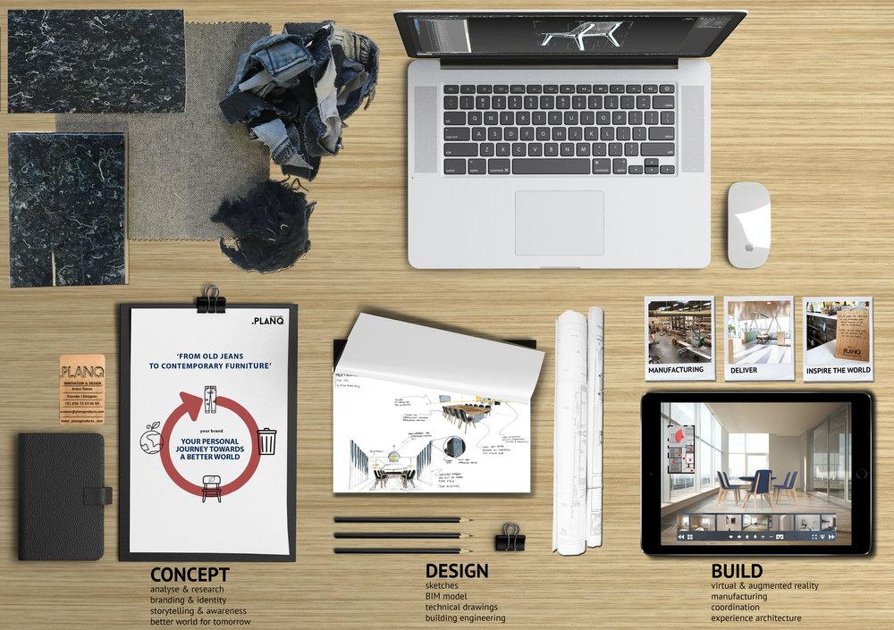 circular_design_planq