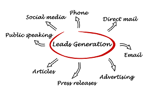 crm-generate-leads.png