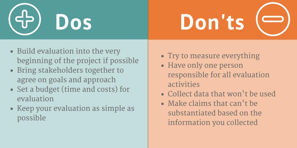 Evaluation Tools — Peer Respites
