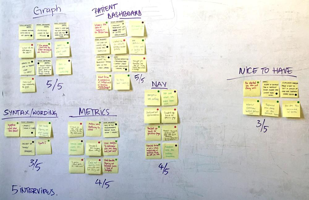 outcomes_Usability.jpg