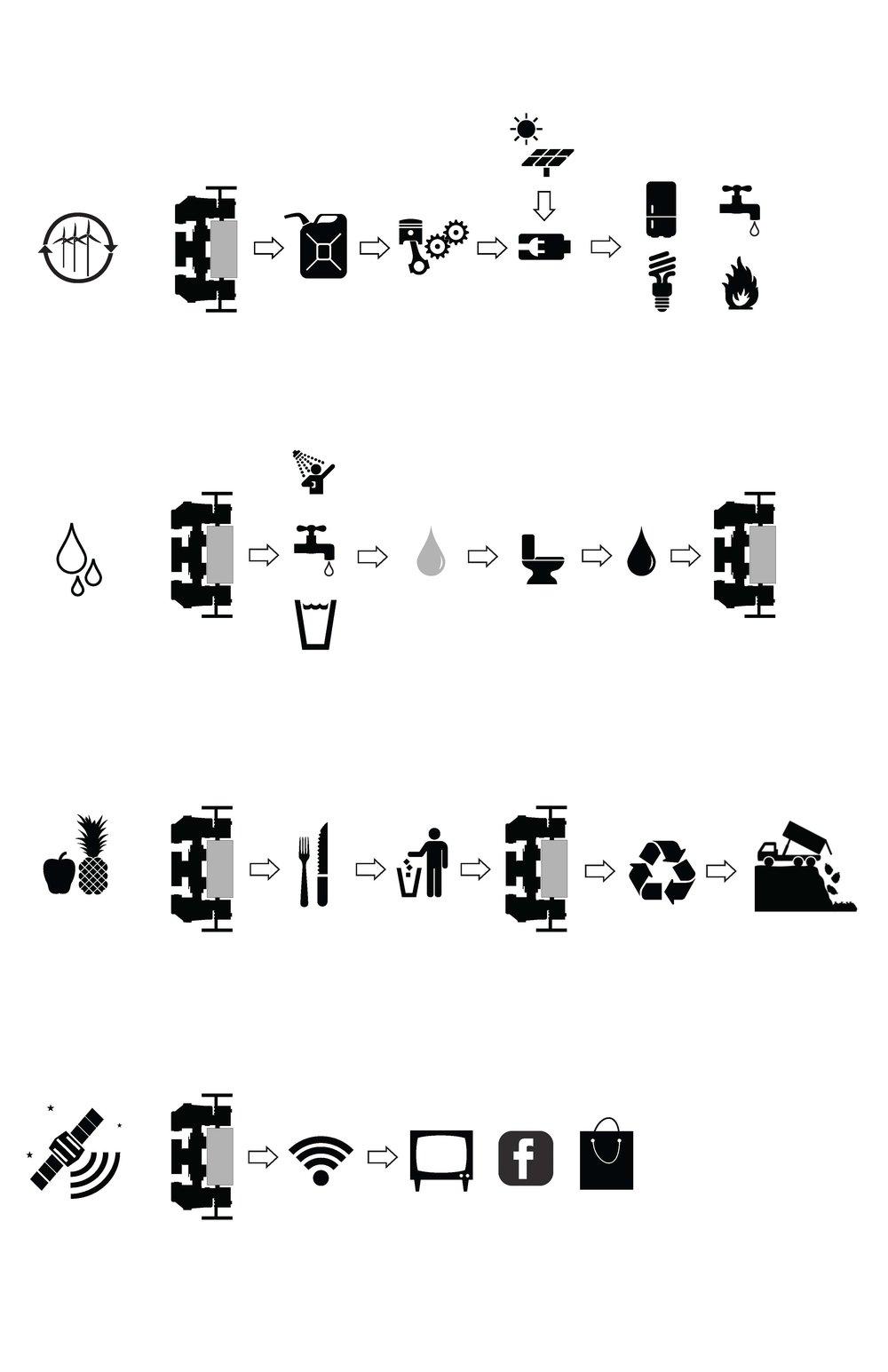 Robot Services.jpg