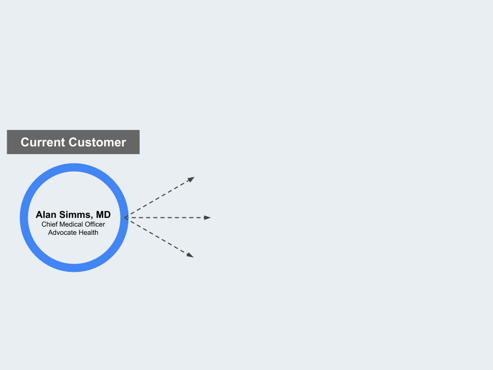 1. Begin with what you have - Enter your current customers into SalesBetty