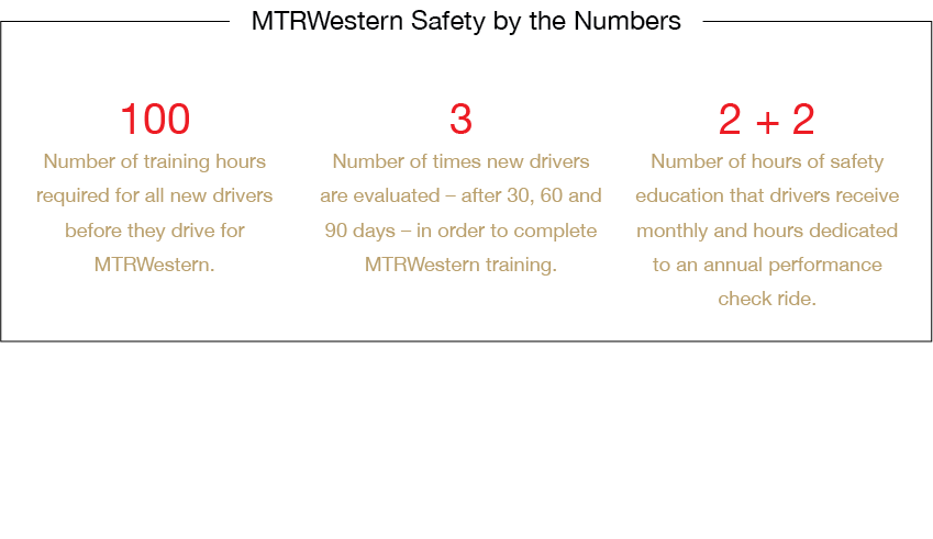 MTR_SafetyNumbers.png
