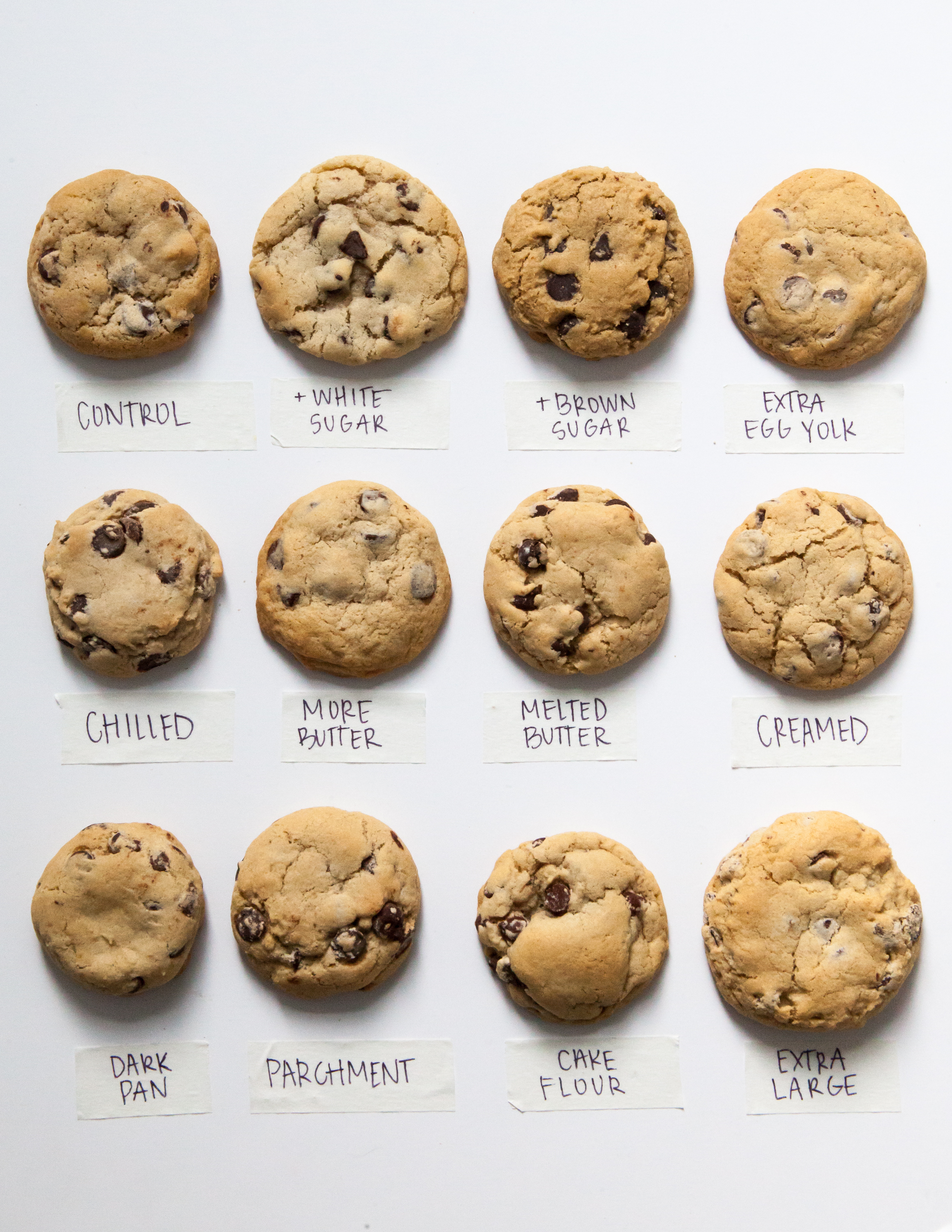 Baking School With The Kitchn, Week 4