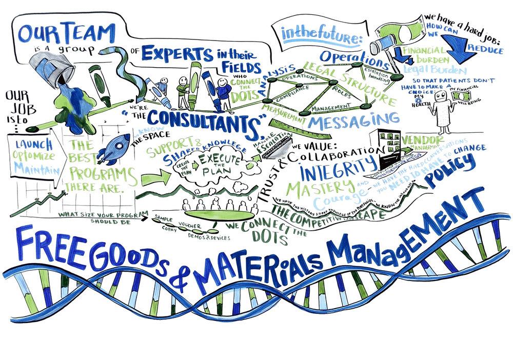 Copy of 01_Free Goods & Materials Management.jpg