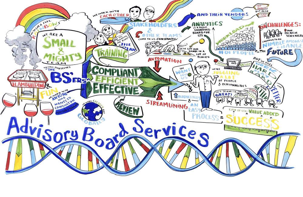 08_Advisory Board Services.jpg