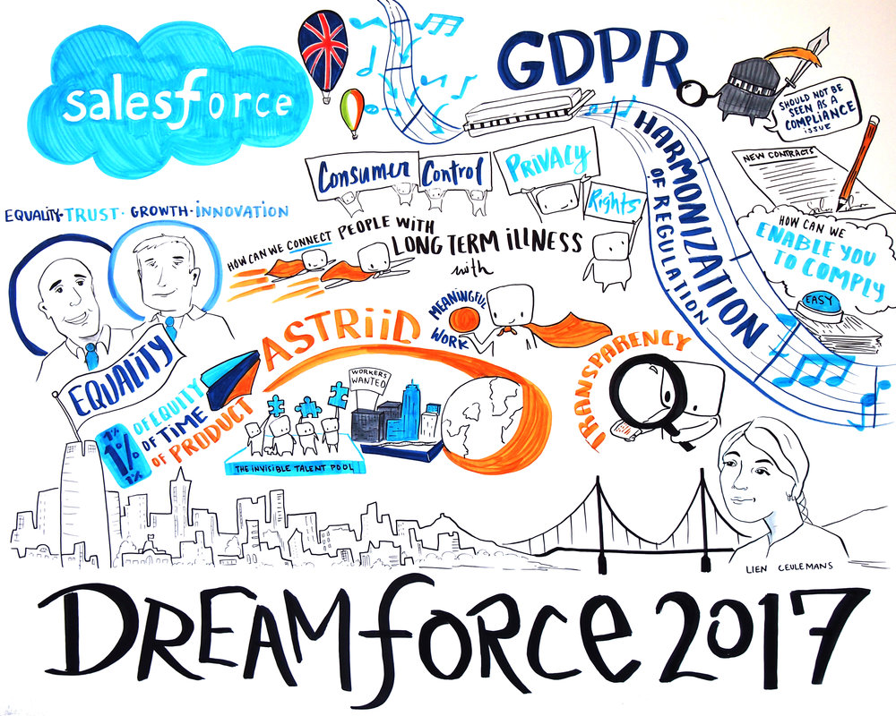 Graphic Recording DreamForce 2017