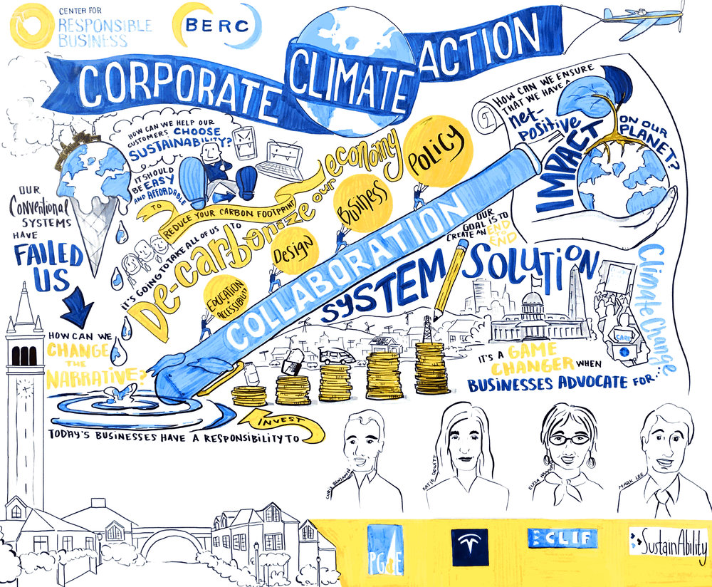 Graphic Recording for UC Berkeley