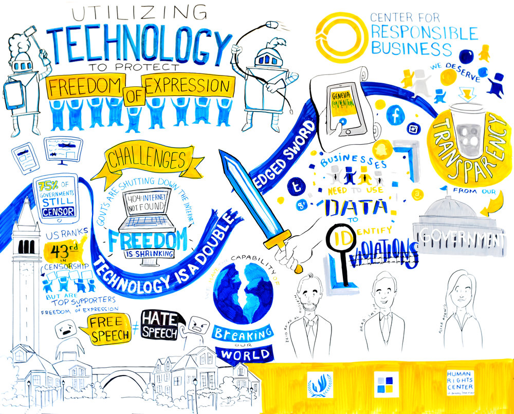 Graphic Recordings for UC Berkeley