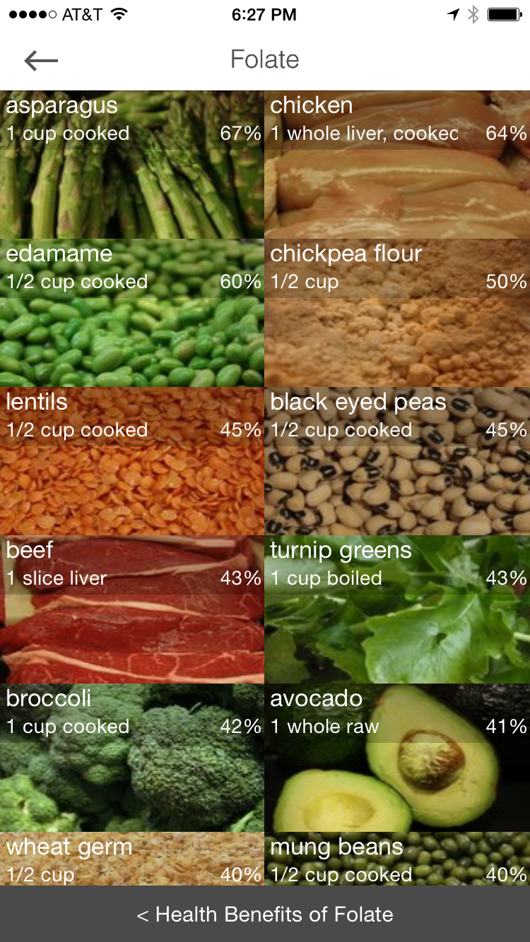 Top folate foods in the Wholesome app